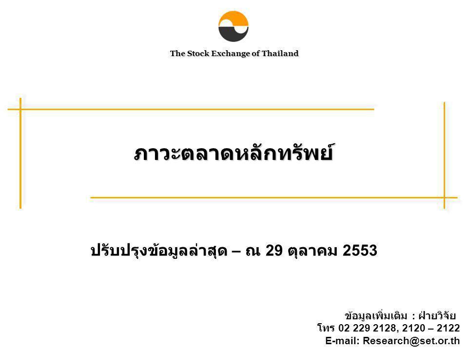 The Stock Exchange of Thailand ภาวะตลาดหลักทรัพย์ ปรับปรุงข้อมูลล่าสุด – ณ 29 ตุลาคม 2553 ข้อมูลเพิ่มเติม : ฝ่ายวิจัย โทร 02 229 2128, 2120 – 2122 E-m