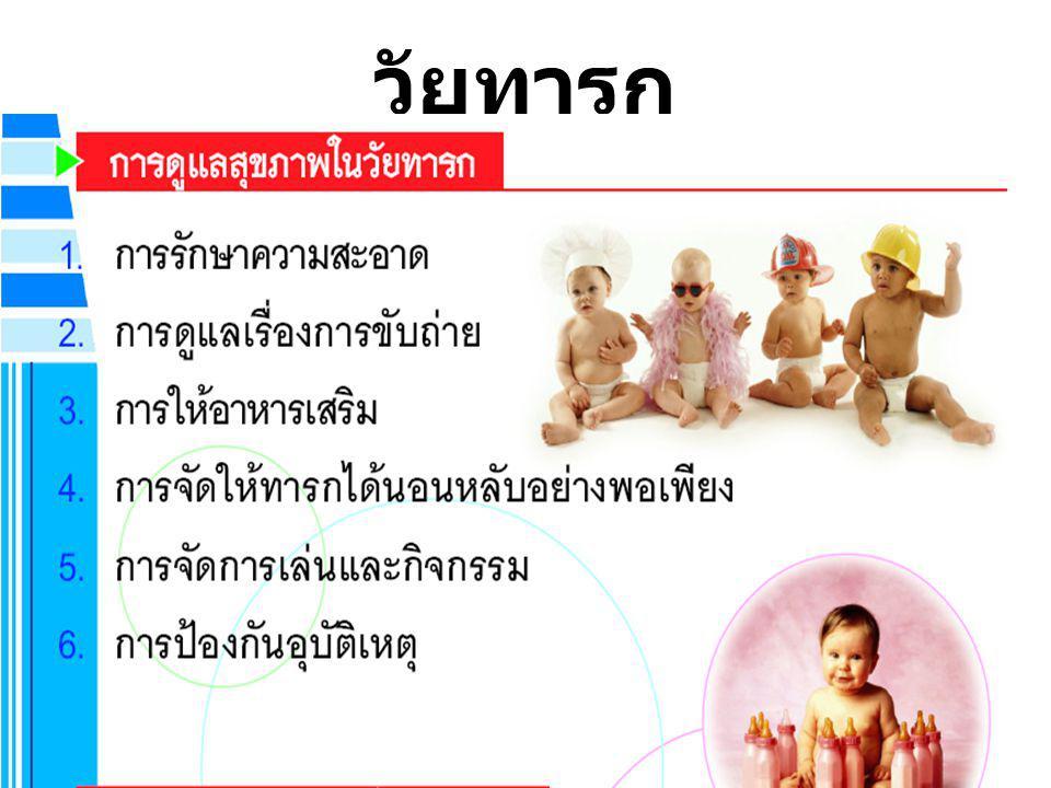 ควรให้อาหาร เสริมเมื่อทารก อายุเกิน 3 เดือน ขึ้นไป สำหรับทารกแรก เกิดควรนอน 20 – 22 ชั่งโมง การ นอนที่เพียงพอจะ ทำให้โกรท ฮอร์โมน (Growth Hormone) หลั่ง ออกมา