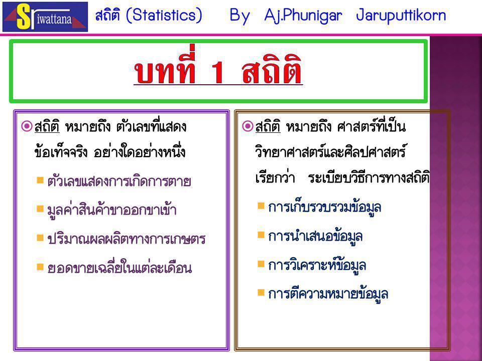 สัปดาห์ที่ 1 ปฐมนิเทศ 1. แนะนำการเรียนวิชาสถิติธุรกิจ 2. การทดสอบก่อนเรียน 3. บทที่ 1 ความหมายของสถิติ สถิติ (Statistics) By Aj.Phunigar Jaruputtikorn