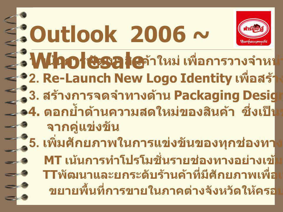 Outlook 2006 ~ Wholesale 1. เน้นการพัฒนาสินค้าใหม่ เพื่อการวางจำหน่ายภายในช่วงครึ่งปีแรก 5. เพิ่มศักยภาพในการแข่งขันของทุกช่องทางการจัดจำหน่าย MT เน้น
