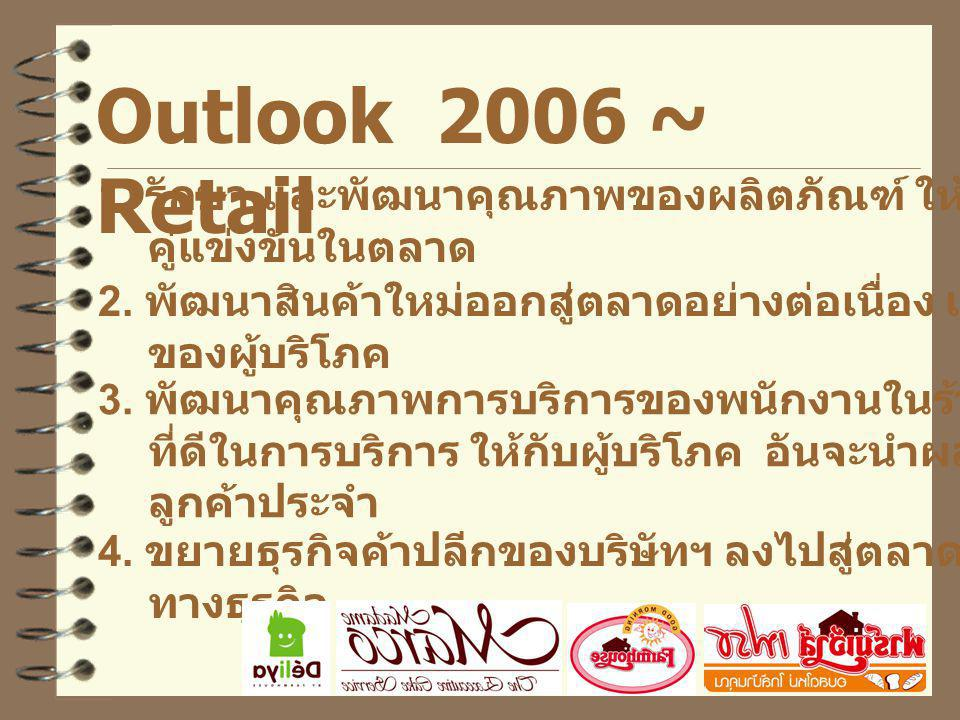 Outlook 2006 ~ Retail 1.