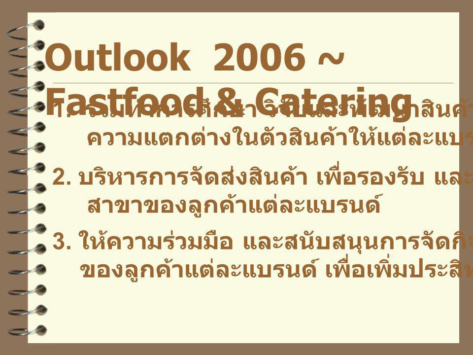 Outlook 2006 ~ Fastfood & Catering 1.