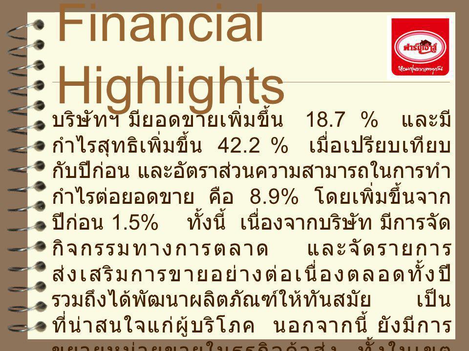 Financial Highlights บริษัทฯ มียอดขายเพิ่มขึ้น 18.7 % และมี กำไรสุทธิเพิ่มขึ้น 42.2 % เมื่อเปรียบเทียบ กับปีก่อน และอัตราส่วนความสามารถในการทำ กำไรต่อ