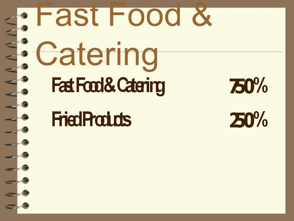 Fast Food & Catering