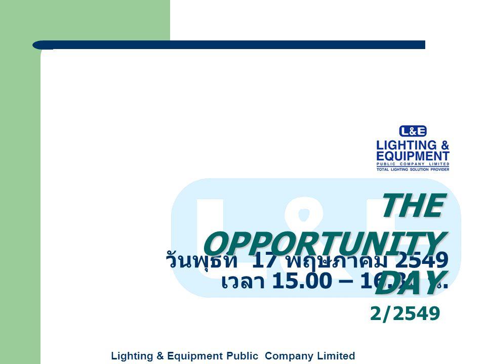 Lighting & Equipment Public Company Limited 13.2 กำไรสุทธิ ไตรมาสที่ 1 5.0 10.3 0 2 4 6 8 12 10 Million (B.) 2548 2549 14 -22% 8.2 +25% กำไรสุทธิ ยอดขาย 4.68% 3.60%
