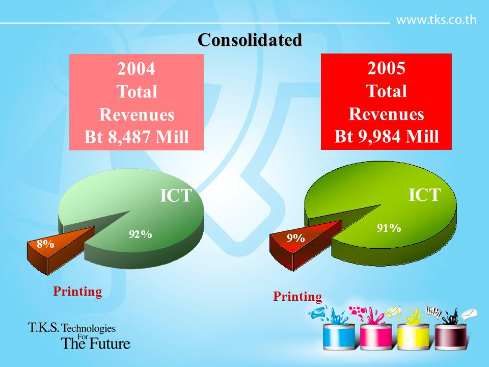 ICT Printing 2005 Total Revenues Bt 9,984 Mill Printing 2004 Total Revenues Bt 8,487 Mill Consolidated ICT