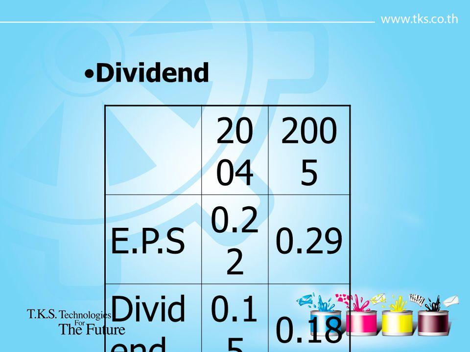 20 04 200 5 E.P.S 0.2 2 0.29 Divid end 0.1 5 0.18 Dividend