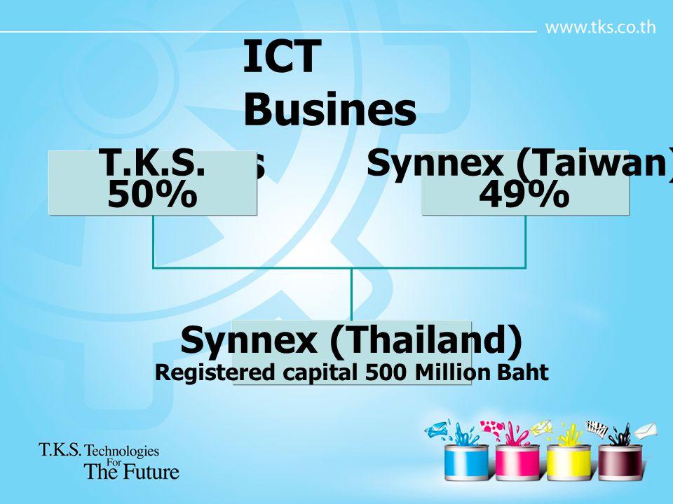วิสัยทัศน์ (Vision) เป็นผู้จัดจำหน่ายผลิตภัณฑ์ ICT ที่มียอดขายและ ผลตอบแทนสูงสุดในประเทศ ไทย ICT Busines s
