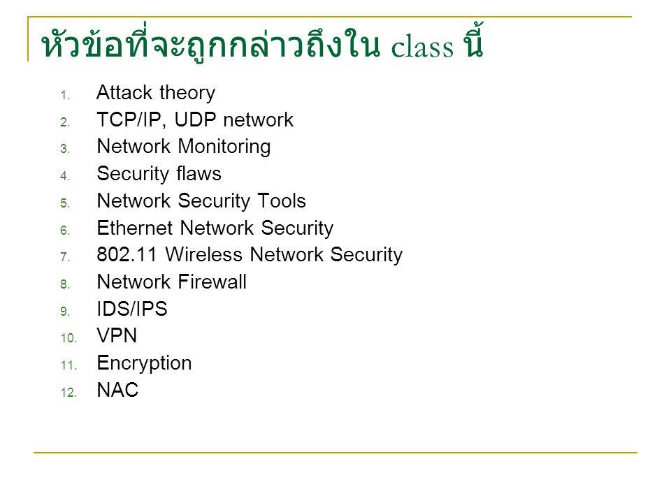 หัวข้อที่จะถูกกล่าวถึงใน class นี้ 1. Attack theory 2. TCP/IP, UDP network 3. Network Monitoring 4. Security flaws 5. Network Security Tools 6. Ethern