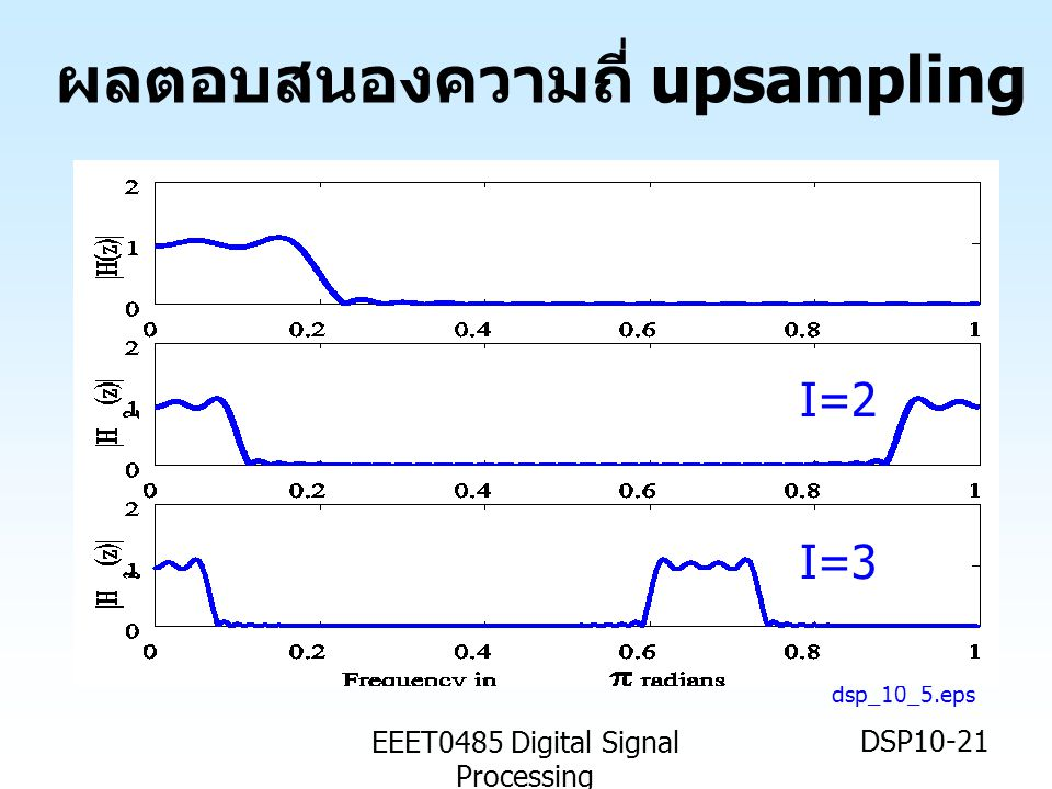 EEET0485 Digital Signal Processing DSP10-21 dsp_10_5.eps I=2 I=3 ผลตอบสนองความถี่ upsampling