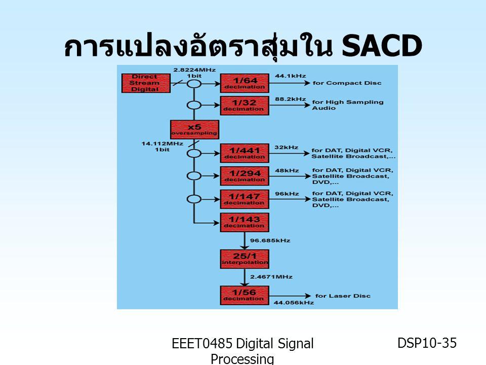 EEET0485 Digital Signal Processing DSP10-35 การแปลงอัตราสุ่มใน SACD