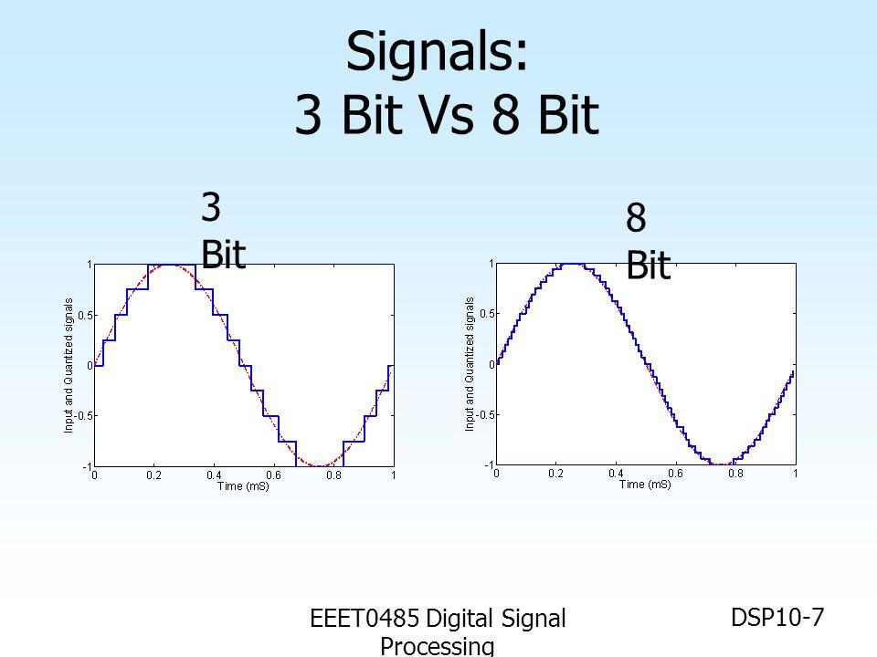 EEET0485 Digital Signal Processing DSP10-7 Signals: 3 Bit Vs 8 Bit 8 Bit 3 Bit