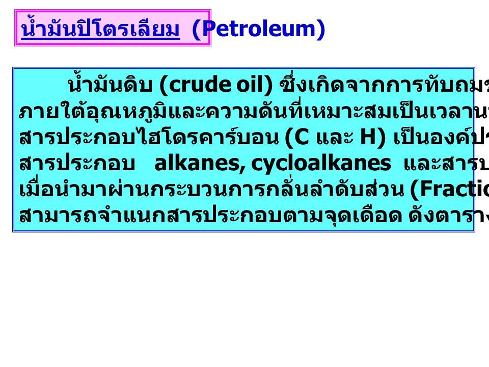 น้ำมันปิโตรเลียม (Petroleum) น้ำมันดิบ (crude oil) ซึ่งเกิดจากการทับถมของซากพืชและสัตว์ ภายใต้อุณหภูมิและความดันที่เหมาะสมเป็นเวลานานหลายล้านปี ประกอบด้วย สารประกอบไฮโดรคาร์บอน (C และ H) เป็นองค์ประกอบหลัก เช่น สารประกอบ alkanes, cycloalkanes และสารประกอบ aromatics เมื่อนำมาผ่านกระบวนการกลั่นลำดับส่วน (Fractional distillation) สามารถจำแนกสารประกอบตามจุดเดือด ดังตาราง