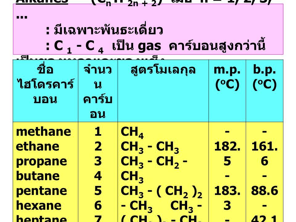 Alkanes (C n H 2n + 2 ) เมื่อ n = 1, 2, 3,...
