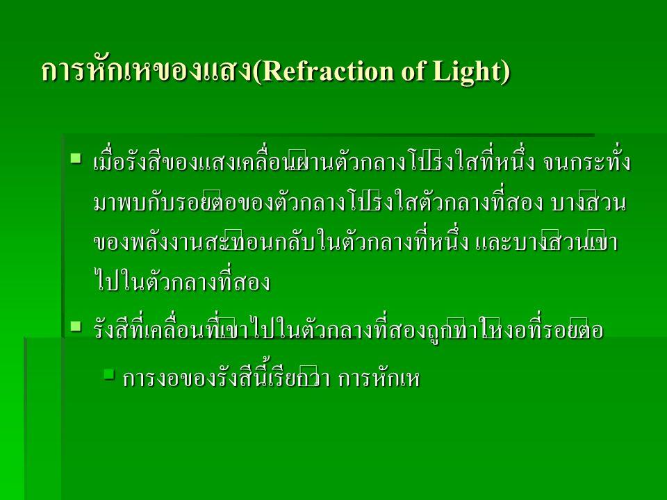 การหักเหของแสง(Refraction of Light)  เมื่อรังสีของแสงเคลื่อนผ่านตัวกลางโปร่งใสที่หนึ่ง จนกระทั่ง มาพบกับรอยต่อของตัวกลางโปร่งใสตัวกลางที่สอง บางส่วน