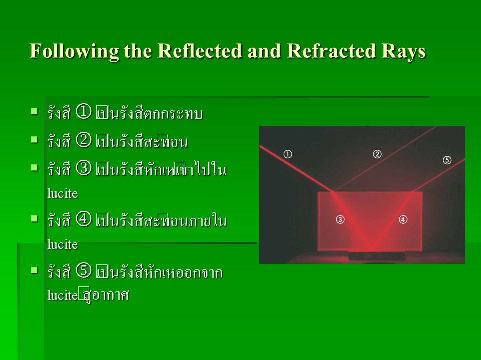 Following the Reflected and Refracted Rays  รังสี  เป็นรังสีตกกระทบ  รังสี  เป็นรังสีสะท้อน  รังสี เป็นรังสีหักเหเข้าไปใน lucite  รังสี  เป็นรั