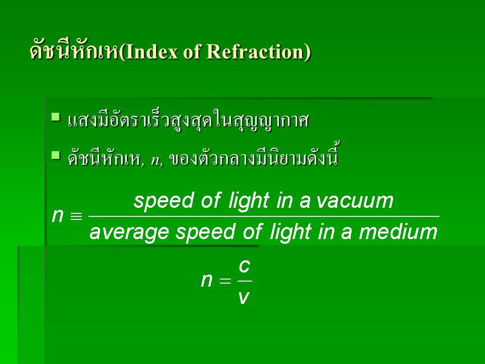 ดัชนีหักเห(Index of Refraction)  แสงมีอัตราเร็วสูงสุดในสุญญากาศ  ดัชนีหักเห, n, ของตัวกลางมีนิยามดังนี้