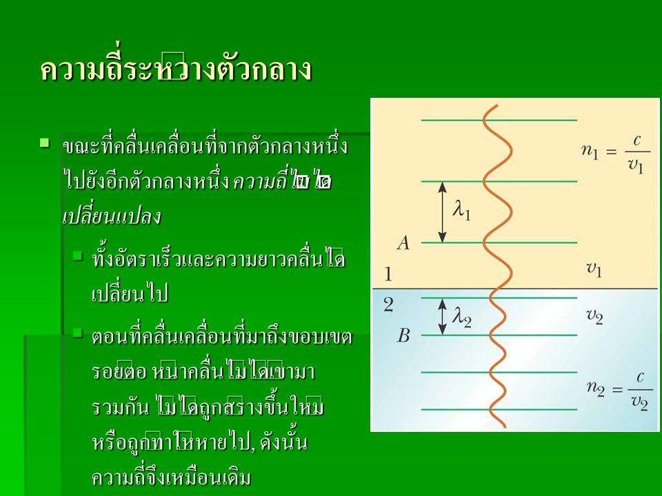 ความถี่ระหว่างตัวกลาง  ขณะที่คลื่นเคลื่อนที่จากตัวกลางหนึ่ง ไปยังอีกตัวกลางหนึ่ง ความถี่ไม่ได้ เปลี่ยนแปลง  ทั้งอัตราเร็วและความยาวคลื่นได้ เปลี่ยนไ