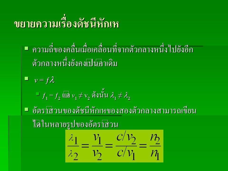 ขยายความเรื่องดัชนีหักเห  ความถี่ของคลื่นเมื่อเคลื่อนที่จากตัวกลางหนึ่งไปยังอีก ตัวกลางหนึ่งยังคงเป็นค่าเดิม  v = ƒ  v = ƒ  ƒ 1 = ƒ 2 แต่ v 1 ≠ v