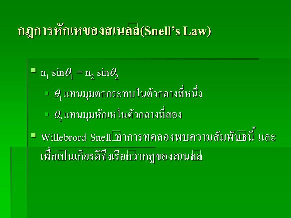 กฎการหักเหของสเนลล์(Snell's Law)  n 1 sin  1 = n 2 sin  2   1 แทนมุมตกกระทบในตัวกลางที่หนึ่ง   2 แทนมุมหักเหในตัวกลางที่สอง  Willebrord Snell