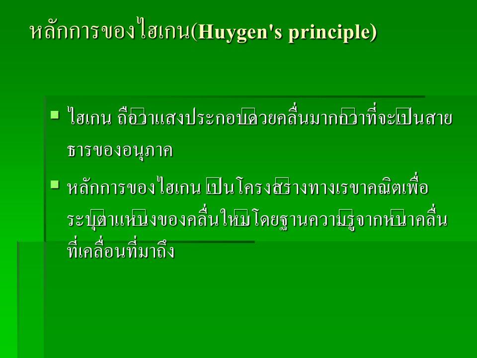 หลักการของไฮเกน( Huygen's principle)  ไฮเกน ถือว่าแสงประกอบด้วยคลื่นมากกว่าที่จะเป็นสาย ธารของอนุภาค  หลักการของไฮเกน เป็นโครงสร้างทางเรขาคณิตเพื่อ