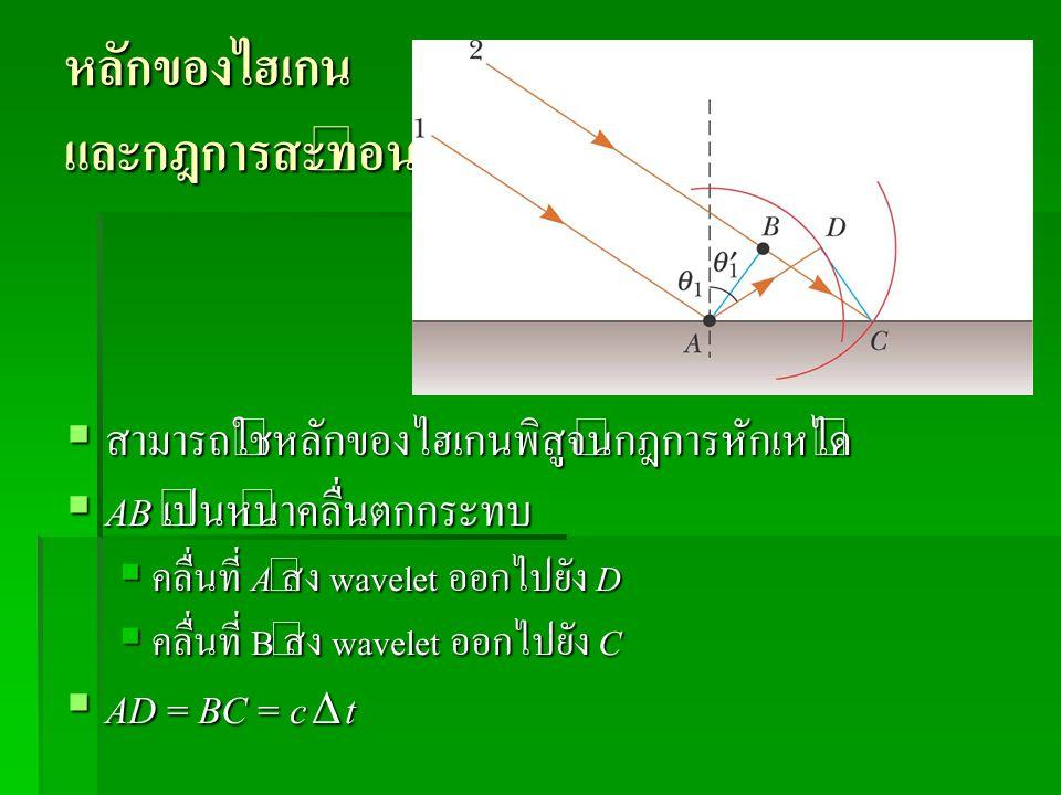 หลักของไฮเกน และกฎการสะท้อน  สามารถใช้หลักของไฮเกนพิสูจน์กฎการหักเหได้  AB เป็นหน้าคลื่นตกกระทบ  คลื่นที่ A ส่ง wavelet ออกไปยัง D  คลื่นที่ B ส่ง