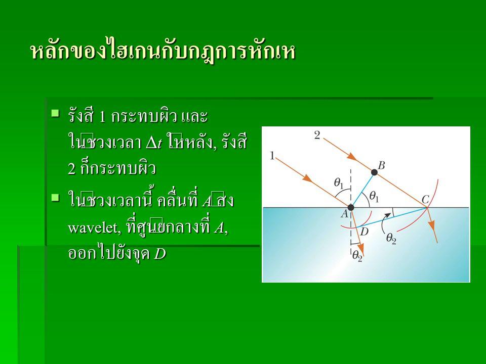 หลักของไฮเกนกับกฎการหักเห  รังสี 1 กระทบผิว และ ในช่วงเวลา  t ให้หลัง, รังสี 2 ก็กระทบผิว  ในช่วงเวลานี้ คลื่นที่ A ส่ง wavelet, ที่ศูนย์กลางที่ A,
