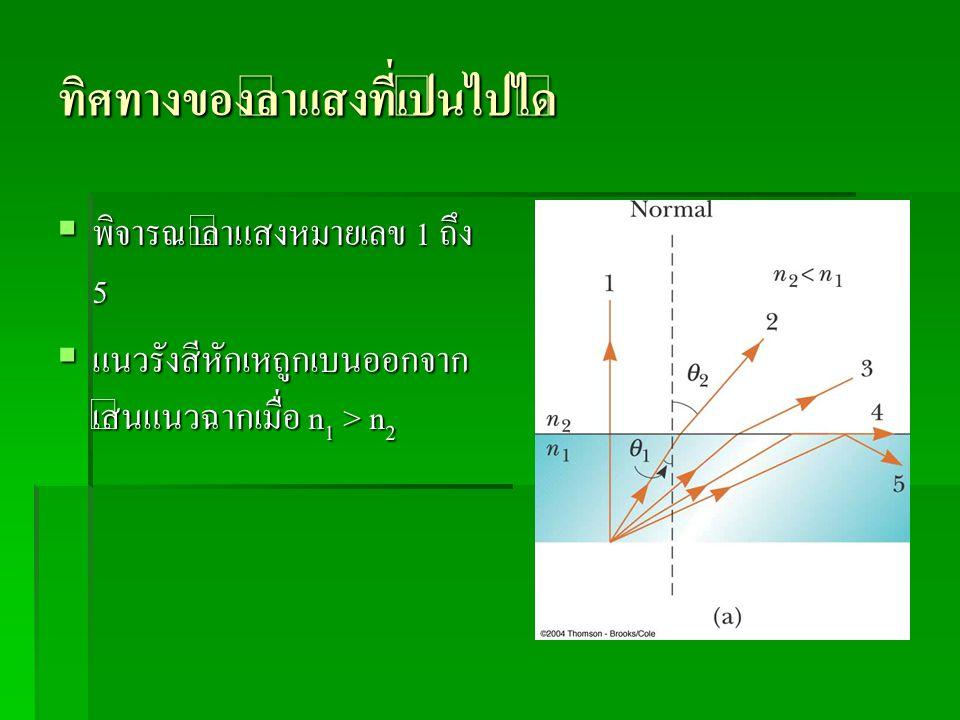 ทิศทางของลำแสงที่เป็นไปได้  พิจารณาลำแสงหมายเลข 1 ถึง 5  แนวรังสีหักเหถูกเบนออกจาก เส้นแนวฉากเมื่อ n 1 > n 2
