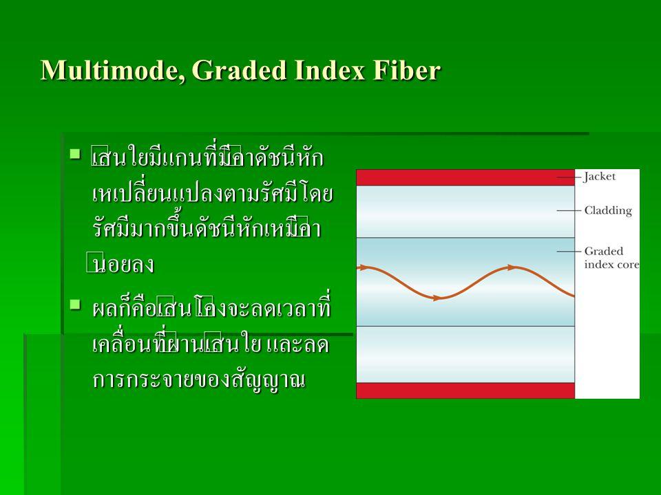 Multimode, Graded Index Fiber  เส้นใยมีแกนที่มีค่าดัชนีหัก เหเปลี่ยนแปลงตามรัศมีโดย รัศมีมากขึ้นดัชนีหักเหมีค่า น้อยลง  ผลก็คือเส้นโค้งจะลดเวลาที่ เ