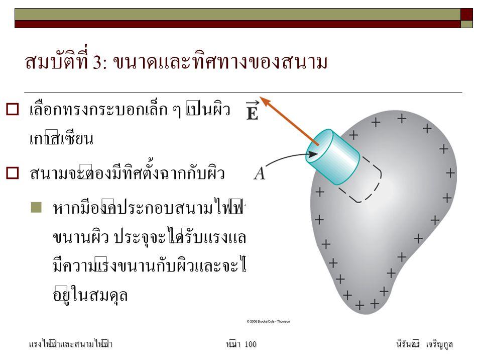 สมบัติที่ 3: ขนาดและทิศทางของสนาม  เลือกทรงกระบอกเล็ก ๆ เป็นผิว เกาส์เซียน  สนามจะต้องมีทิศตั้งฉากกับผิว หากมีองค์ประกอบสนามไฟฟ้า ขนานผิว ประจุจะได้รับแรงและ มีความเร่งขนานกับผิวและจะไม่ อยู่ในสมดุล แรงไฟฟ้าและสนามไฟฟ้านิรันดร์ เจริญกูลหน้า 100
