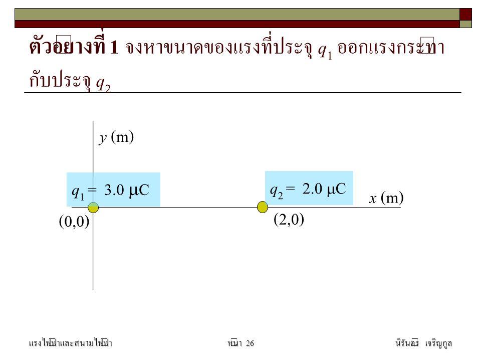 ตัวอย่างที่ 1 จงหาขนาดของแรงที่ประจุ q 1 ออกแรงกระทำ กับประจุ q 2 แรงไฟฟ้าและสนามไฟฟ้านิรันดร์ เจริญกูลหน้า 26 (0,0) x (m) y (m) q 2 = 2.0  C q 1 = 3.0  C (2,0)