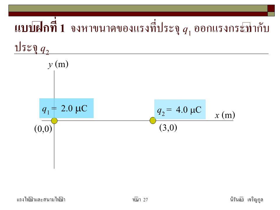 แบบฝึกที่ 1 จงหาขนาดของแรงที่ประจุ q 1 ออกแรงกระทำกับ ประจุ q 2 แรงไฟฟ้าและสนามไฟฟ้านิรันดร์ เจริญกูลหน้า 27 x (m) (0,0) y (m) q 2 = 4.0  C q 1 = 2.0  C (3,0)