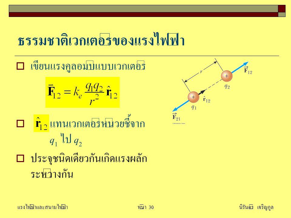 ธรรมชาติเวกเตอร์ของแรงไฟฟ้า  เขียนแรงคูลอมบ์แบบเวกเตอร์  แทนเวกเตอร์หน่วยชี้จาก q 1 ไป q 2  ประจุชนิดเดียวกันเกิดแรงผลัก ระหว่างกัน แรงไฟฟ้าและสนามไฟฟ้านิรันดร์ เจริญกูลหน้า 30