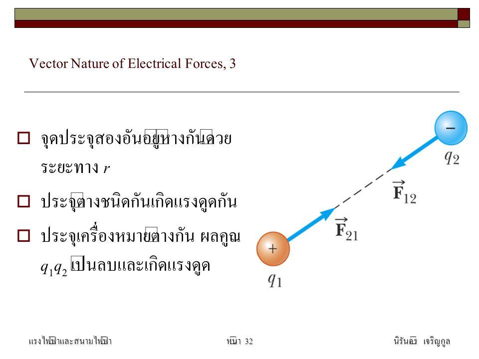 Vector Nature of Electrical Forces, 3  จุดประจุสองอันอยู่ห่างกันด้วย ระยะทาง r  ประจุต่างชนิดกันเกิดแรงดูดกัน  ประจุเครื่องหมายต่างกัน ผลคูณ q 1 q 2 เป็นลบและเกิดแรงดูด แรงไฟฟ้าและสนามไฟฟ้านิรันดร์ เจริญกูลหน้า 32