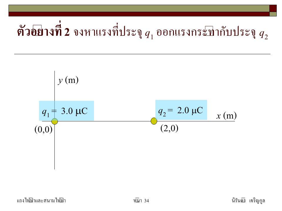 ตัวอย่างที่ 2 จงหาแรงที่ประจุ q 1 ออกแรงกระทำกับประจุ q 2 แรงไฟฟ้าและสนามไฟฟ้านิรันดร์ เจริญกูลหน้า 34 (0,0) x (m) y (m) q 2 = 2.0  C q 1 = 3.0  C (2,0)