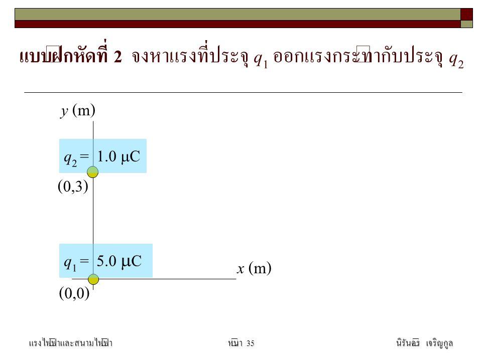 แบบฝึกหัดที่ 2 จงหาแรงที่ประจุ q 1 ออกแรงกระทำกับประจุ q 2 แรงไฟฟ้าและสนามไฟฟ้านิรันดร์ เจริญกูลหน้า 35 (0,0) x (m) y (m) q 2 = 1.0  C q 1 = 5.0  C (0,3)