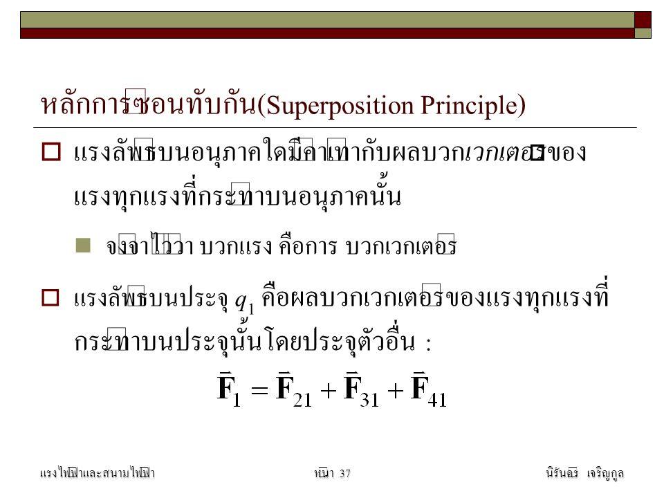 หลักการซ้อนทับกัน(Superposition Principle)  แรงลัพธ์บนอนุภาคใดมีค่าเท่ากับผลบวกเวกเตอร์ของ แรงทุกแรงที่กระทำบนอนุภาคนั้น จงจำไว้ว่า บวกแรง คือการ บวกเวกเตอร์  แรงลัพธ์บนประจุ q 1 คือผลบวกเวกเตอร์ของแรงทุกแรงที่ กระทำบนประจุนั้นโดยประจุตัวอื่น : แรงไฟฟ้าและสนามไฟฟ้านิรันดร์ เจริญกูลหน้า 37