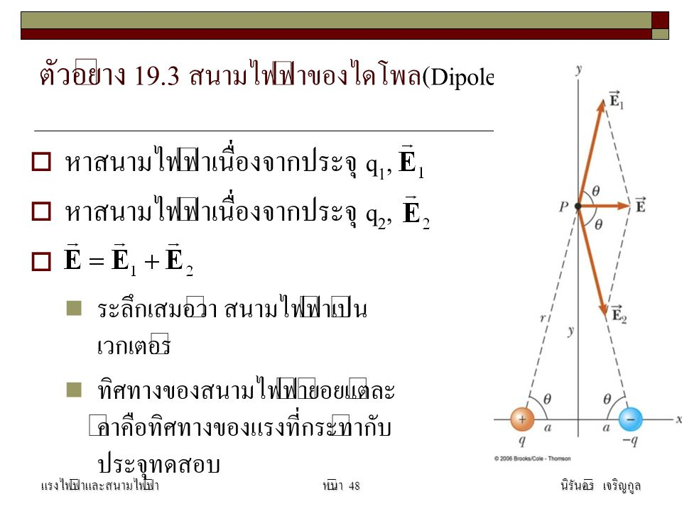 ตัวอย่าง 19.3 สนามไฟฟ้าของไดโพล(Dipole)  หาสนามไฟฟ้าเนื่องจากประจุ q 1,  หาสนามไฟฟ้าเนื่องจากประจุ q 2,  ระลึกเสมอว่า สนามไฟฟ้าเป็น เวกเตอร์ ทิศทางของสนามไฟฟ้าย่อยแต่ละ ค่าคือทิศทางของแรงที่กระทำกับ ประจุทดสอบ แรงไฟฟ้าและสนามไฟฟ้านิรันดร์ เจริญกูลหน้า 48