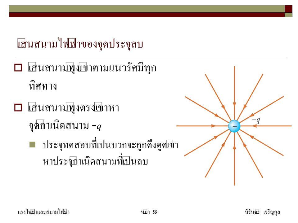 เส้นสนามไฟฟ้าของจุดประจุลบ แรงไฟฟ้าและสนามไฟฟ้านิรันดร์ เจริญกูลหน้า 59  เส้นสนามพุ่งเข้าตามแนวรัศมีทุก ทิศทาง  เส้นสนามพุ่งตรงเข้าหา จุดกำเนิดสนาม - q ประจุทดสอบที่เป็นบวกจะถูกดึงดูดเข้า หาประจุกำเนิดสนามที่เป็นลบ
