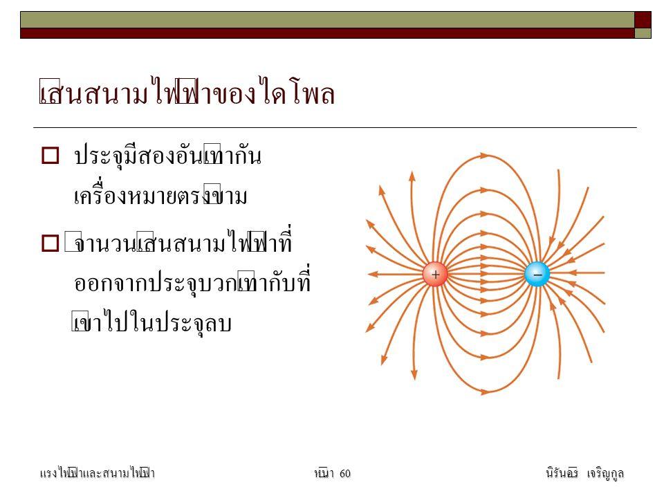 เส้นสนามไฟฟ้าของไดโพล  ประจุมีสองอันเท่ากัน เครื่องหมายตรงข้าม  จำนวนเส้นสนามไฟฟ้าที่ ออกจากประจุบวกเท่ากับที่ เข้าไปในประจุลบ แรงไฟฟ้าและสนามไฟฟ้านิรันดร์ เจริญกูลหน้า 60