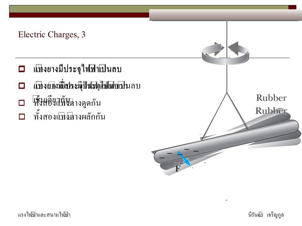 Electric Charges, 3  แท่งยางมีประจุไฟฟ้าเป็นลบ  แท่งยางที่สองมีประจุไฟฟ้าเป็นลบ เช่นเดียวกัน  ทั้งสองแท่งต่างผลักกัน แรงไฟฟ้าและสนามไฟฟ้านิรันดร์ เจริญกูลหน้า 8  แท่งยางมีประจุไฟฟ้าเป็นลบ  แท่งแก้วมีประจุไฟฟ้าเป็นบวก  ทั้งสองแท่งต่างดูดกัน