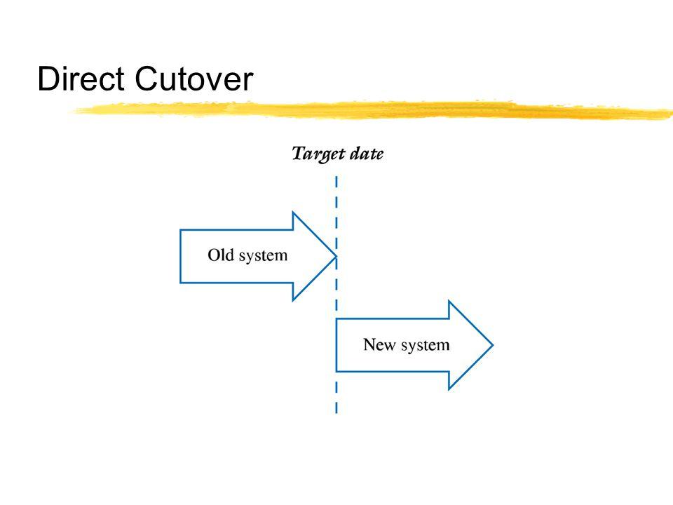 ระบบเก่าถูกปิด (shut down) และ ระบบใหม่ถูกเปิดใช้ งาน (turned on)  อาจเหมาะสม เมื่อ :  วิกฤติในเรื่องส่งมอบให้เร็ว (Quick delivery)  ระบบเก่าแย่และต้องการเปลี่ยนให้เร็วที่สุด  ระบบไม่วิกฤติต่อภารกิจ  ความเสี่ยงของการ direct cutover:  ไม่ราบรื่นเสมอไป – เหมือนเดินแบบกายกรรมไต่ เชือกที่ไม่มีตาข่ายรองรับ  ผลอาจเกิด ความล่าช้า ผู้ใช้กระวนกระวาย สูญเสีย รายได้ พลาด deadlines  เกิดแรงกดดันและบีบคั้นกับ project team