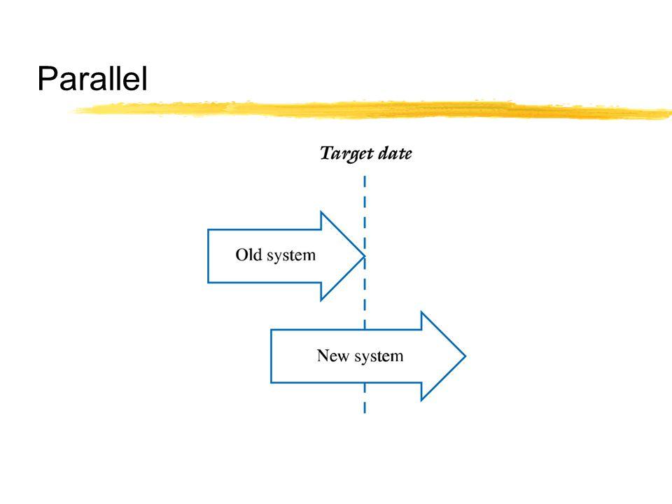  ระบบเก่าและระบบใหม่ทำงานขนานกัน (run concurrently)  เหมาะสม ถ้าปัญหาหรือข้อบกพร่องของระบบส่งผล กระทบต่อองค์อย่างมาก  ถือว่ามี safety net หรือ backup ในกรณีที่เกิดปัญหา  สามารถก่อให้เกิดความเชื่อมั่นในระบบใหม่  ใช้เวลานานกว่าและทรัพยากรมากกว่าเมื่อเทียบกับ แบบ direct cutover  สร้างแรงกดดันให้กับผู้ใช้มากขึ้น