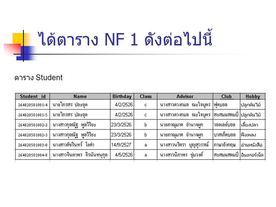 ได้ตาราง NF 1 ดังต่อไปนี้ ตาราง Student
