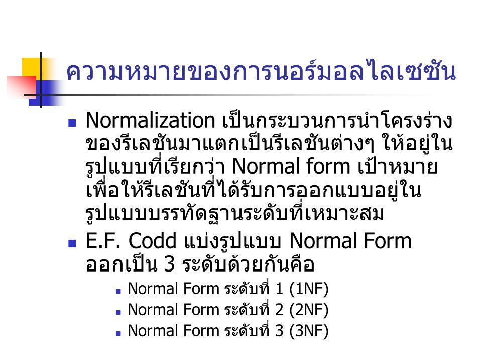 ความหมายของการนอร์มอลไลเซซัน Normalization เป็นกระบวนการนำโครงร่าง ของรีเลชันมาแตกเป็นรีเลชันต่างๆ ให้อยู่ใน รูปแบบที่เรียกว่า Normal form เป้าหมาย เพ