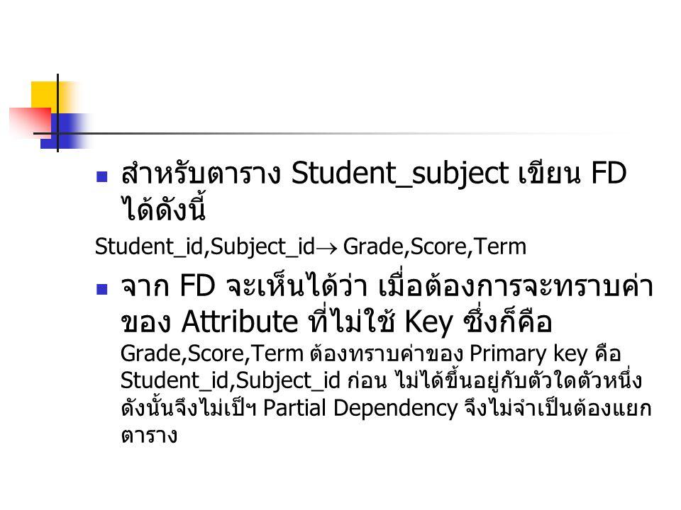สำหรับตาราง Student_subject เขียน FD ได้ดังนี้ Student_id,Subject_id  Grade,Score,Term จาก FD จะเห็นได้ว่า เมื่อต้องการจะทราบค่า ของ Attribute ที่ไม่