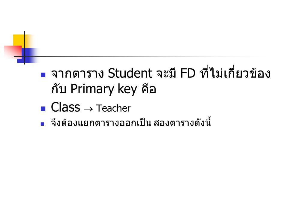 จากตาราง Student จะมี FD ที่ไม่เกี่ยวข้อง กับ Primary key คือ Class  Teacher จึงต้องแยกตารางออกเป็น สองตารางดังนี้