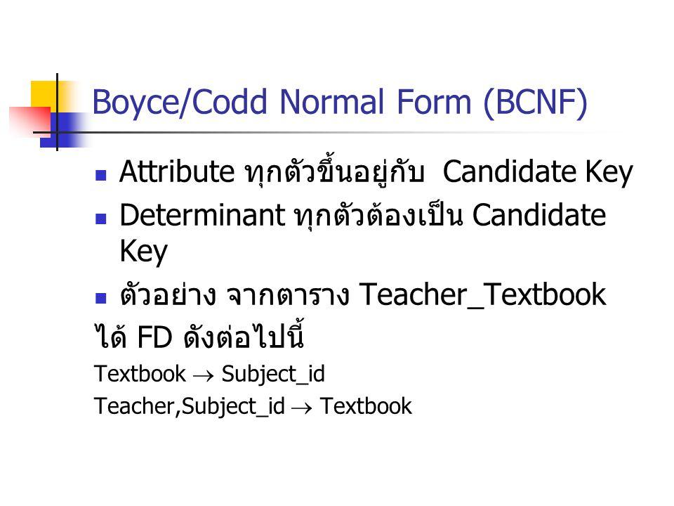 Boyce/Codd Normal Form (BCNF) Attribute ทุกตัวขึ้นอยู่กับ Candidate Key Determinant ทุกตัวต้องเป็น Candidate Key ตัวอย่าง จากตาราง Teacher_Textbook ได