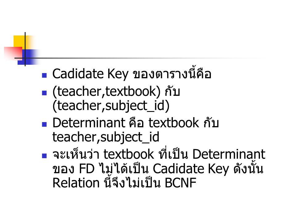 Cadidate Key ของตารางนี้คือ (teacher,textbook) กับ (teacher,subject_id) Determinant คือ textbook กับ teacher,subject_id จะเห็นว่า textbook ที่เป็น Det