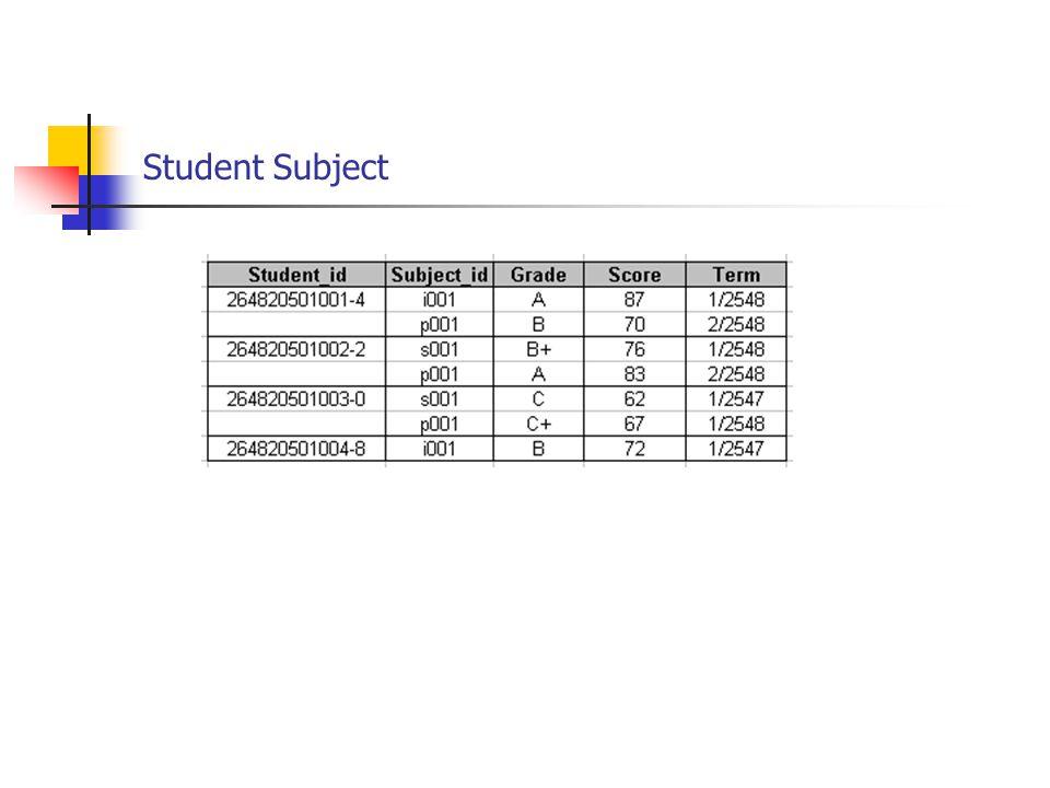 Student Subject